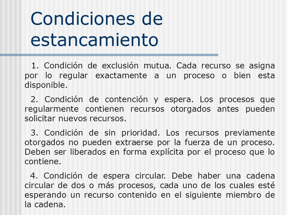 Condiciones de estancamiento 1. Condición de exclusión mutua. Cada recurso se asigna por lo regular exactamente a un proceso o bien esta disponible. 2