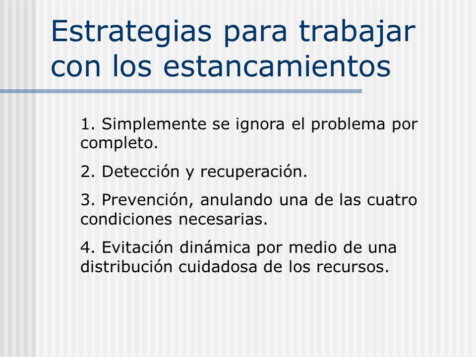 Estrategias para trabajar con los estancamientos 1. Simplemente se ignora el problema por completo. 2. Detección y recuperación. 3. Prevención, anulan