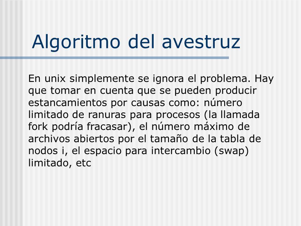 Algoritmo del avestruz En unix simplemente se ignora el problema. Hay que tomar en cuenta que se pueden producir estancamientos por causas como: númer