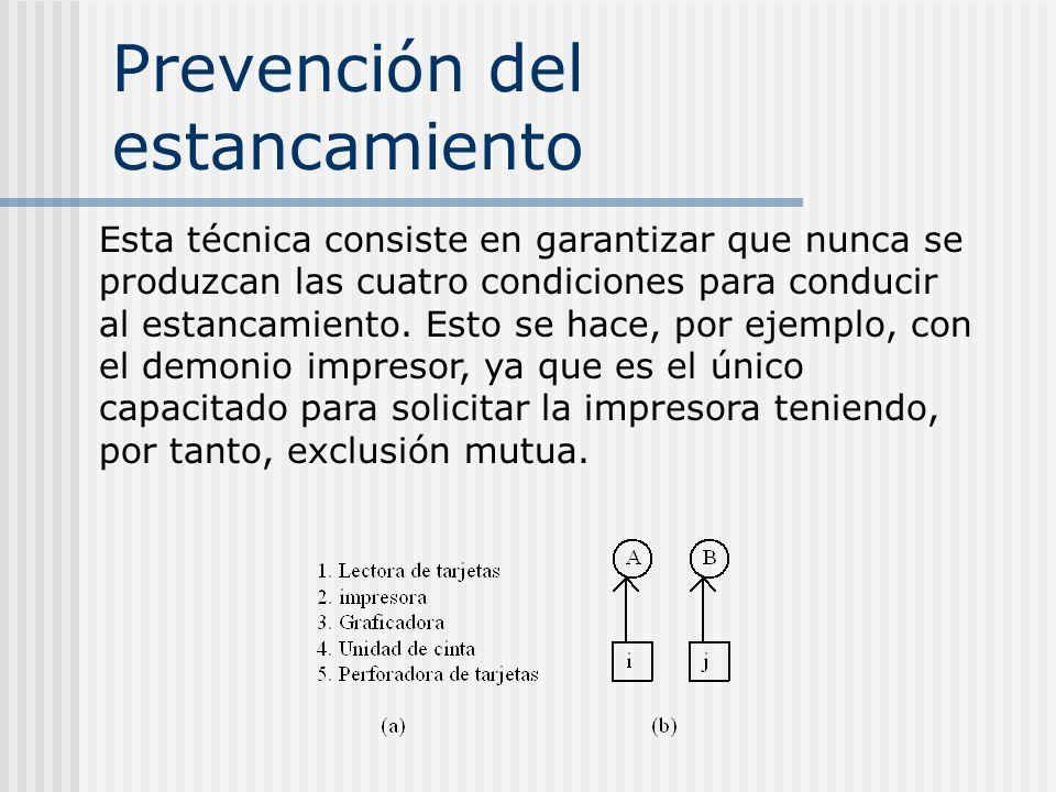 Prevención del estancamiento Esta técnica consiste en garantizar que nunca se produzcan las cuatro condiciones para conducir al estancamiento. Esto se