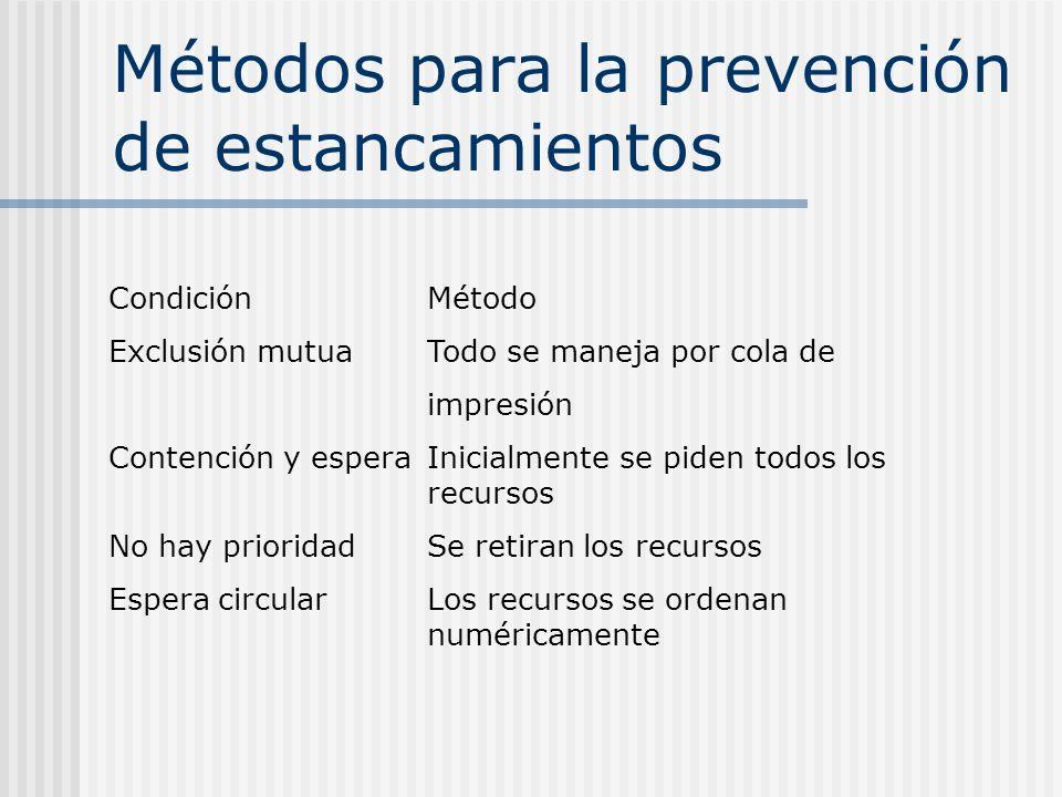 Métodos para la prevención de estancamientos CondiciónMétodo Exclusión mutuaTodo se maneja por cola de impresión Contención y esperaInicialmente se pi