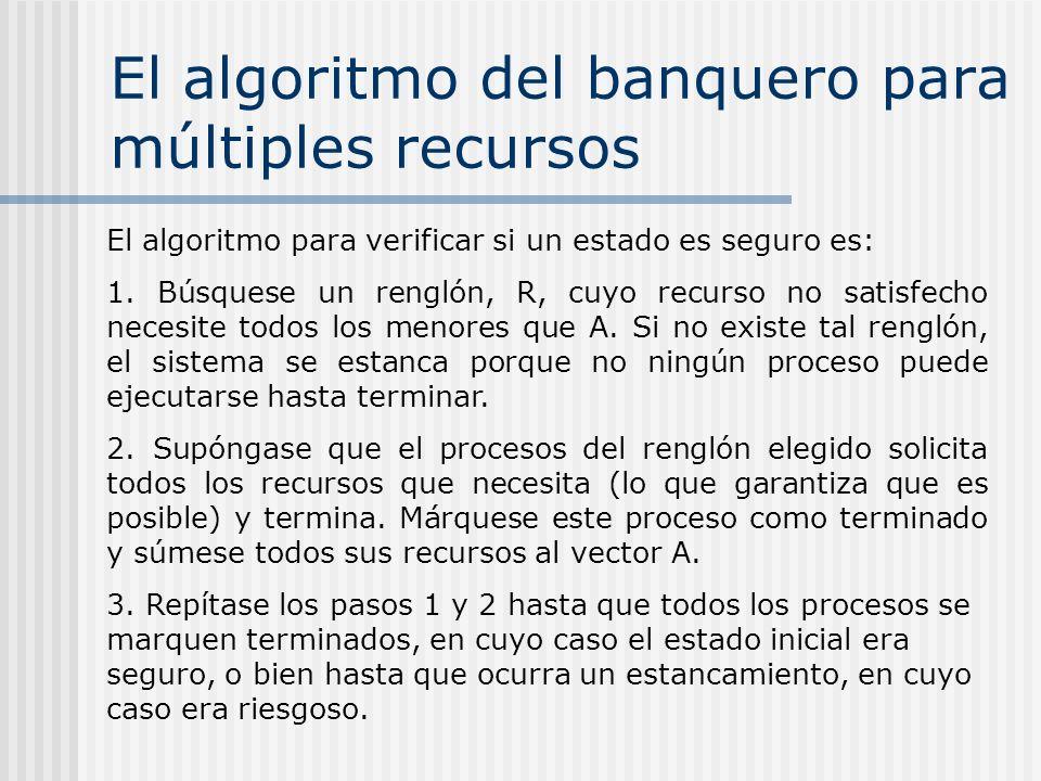 El algoritmo del banquero para múltiples recursos El algoritmo para verificar si un estado es seguro es: 1. Búsquese un renglón, R, cuyo recurso no sa
