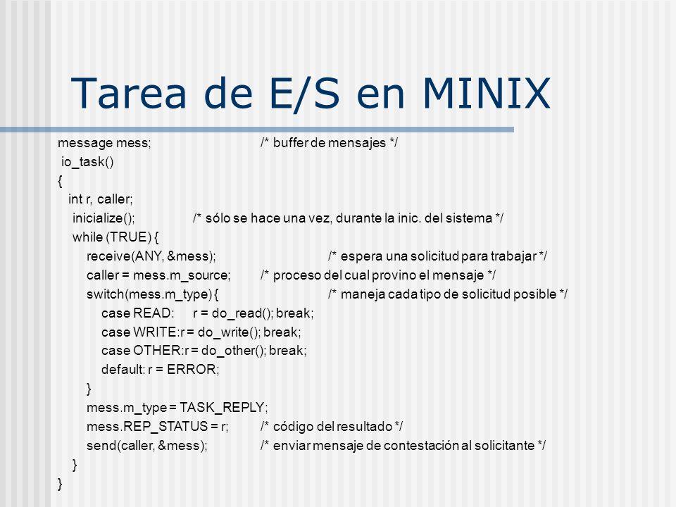 Tarea de E/S en MINIX message mess;/* buffer de mensajes */ io_task() { int r, caller; inicialize();/* sólo se hace una vez, durante la inic. del sist