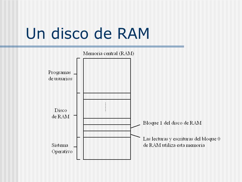 Un disco de RAM