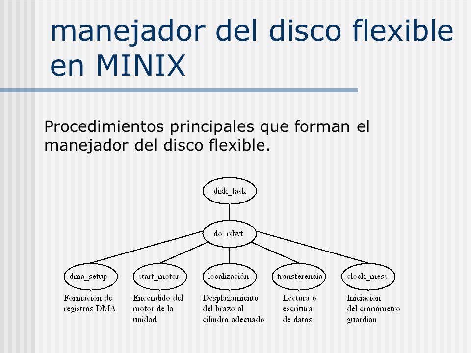 manejador del disco flexible en MINIX Procedimientos principales que forman el manejador del disco flexible.