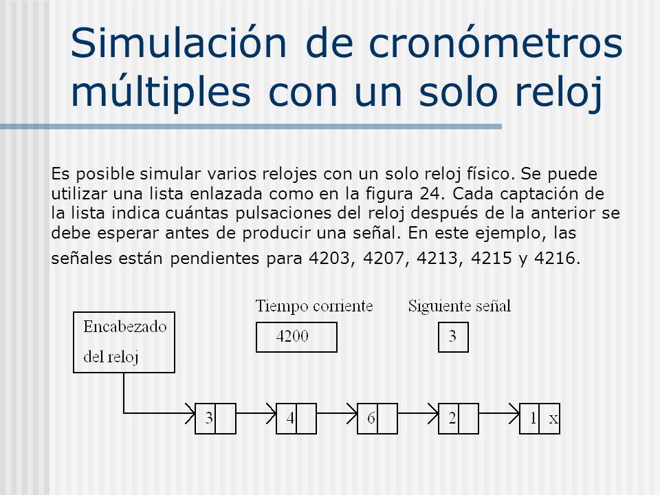 Simulación de cronómetros múltiples con un solo reloj Es posible simular varios relojes con un solo reloj físico. Se puede utilizar una lista enlazada