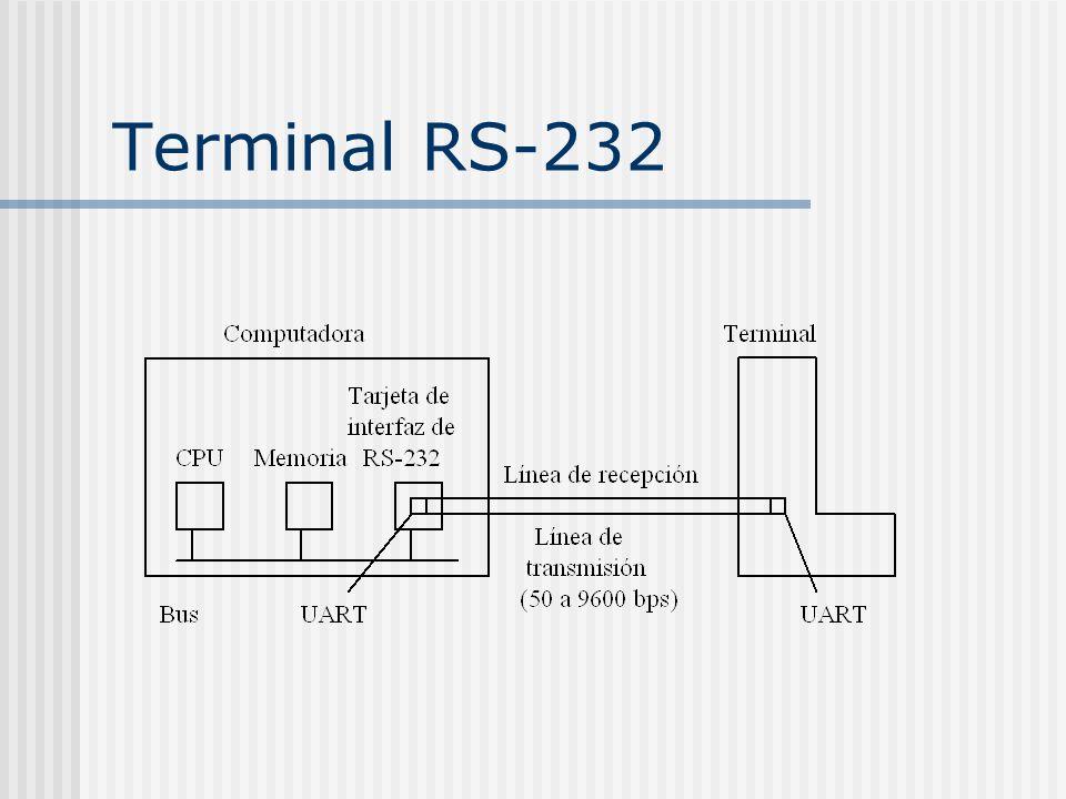 Terminal RS-232