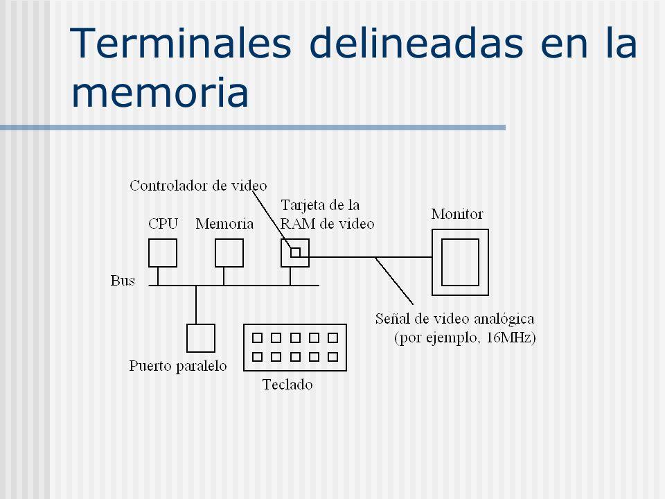 Terminales delineadas en la memoria