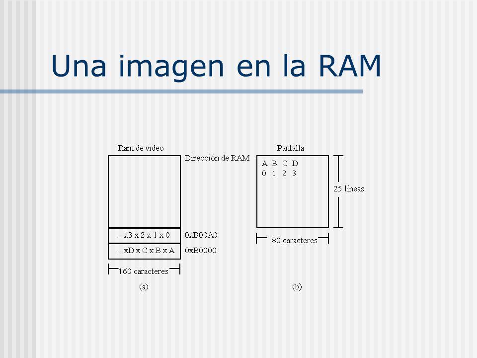Una imagen en la RAM