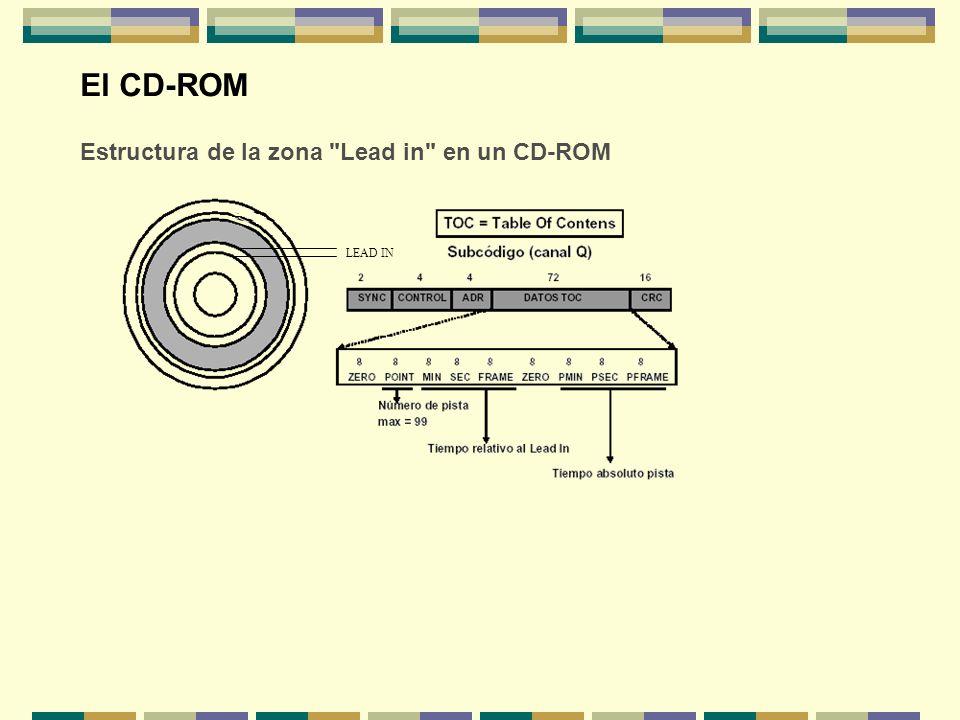 El CD-ROM Estructura de la zona