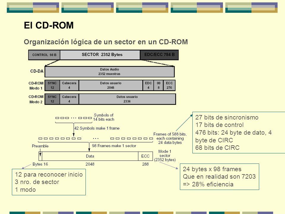 El CD-ROM Organización lógica de un sector en un CD-ROM 27 bits de sincronismo 17 bits de control 476 bits: 24 byte de dato, 4 byte de CIRC 68 bits de