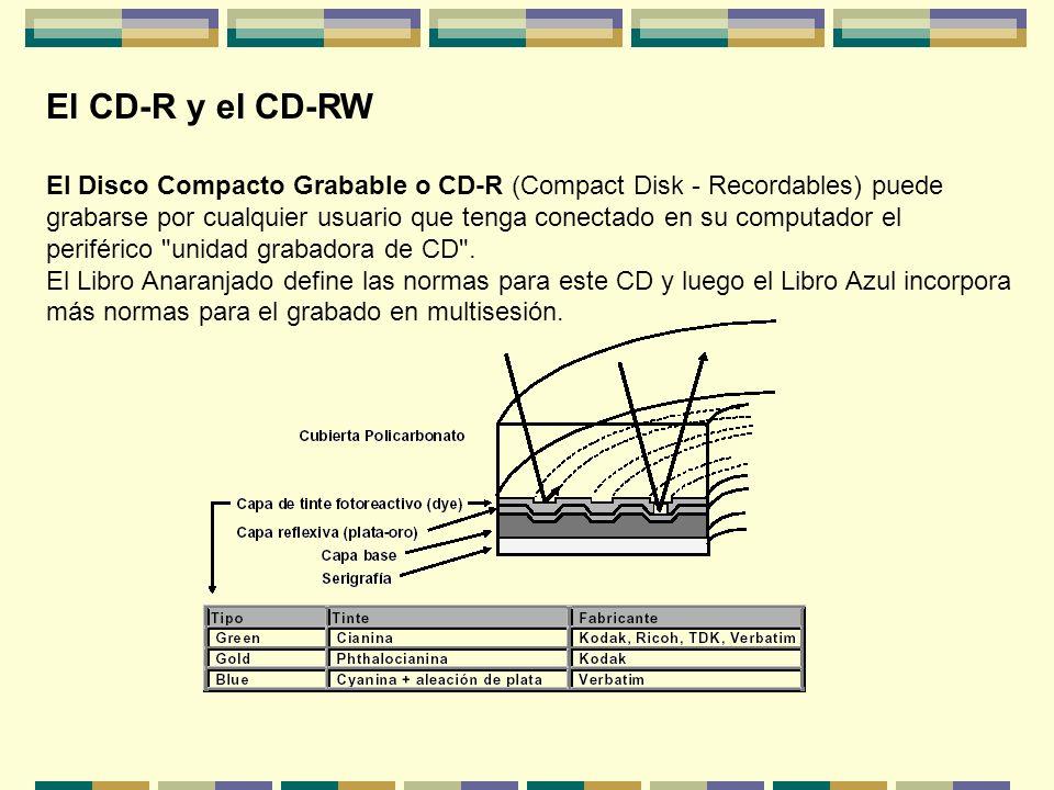 El CD-R y el CD-RW El Disco Compacto Grabable o CD-R (Compact Disk - Recordables) puede grabarse por cualquier usuario que tenga conectado en su compu