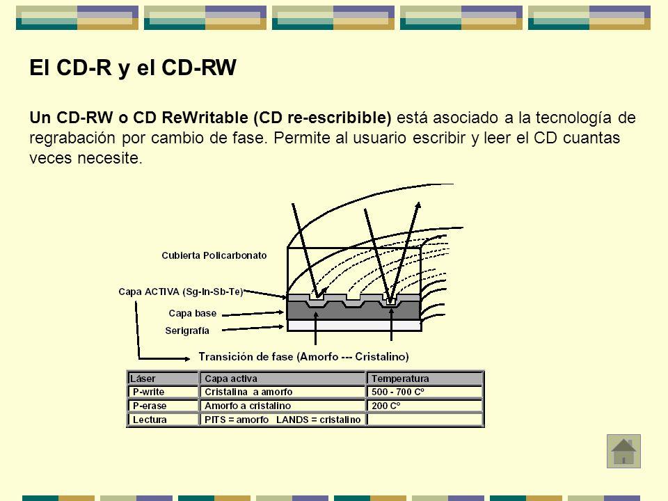 El CD-R y el CD-RW Un CD-RW o CD ReWritable (CD re-escribible) está asociado a la tecnología de regrabación por cambio de fase. Permite al usuario esc