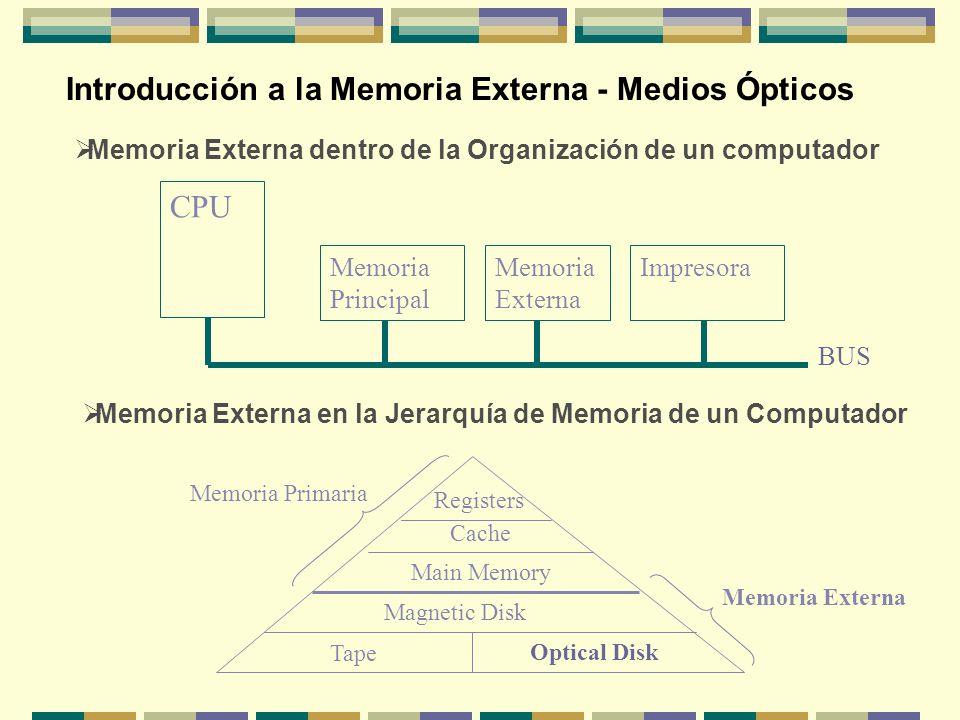 Introducción a la Memoria Externa - Medios Ópticos Aspectos Generales Definición: Los medios ópticos son unidades de almacenamiento, en los que tanto la lectura, como la grabación y el borrado de la información se efectúa mediante rayos láser.