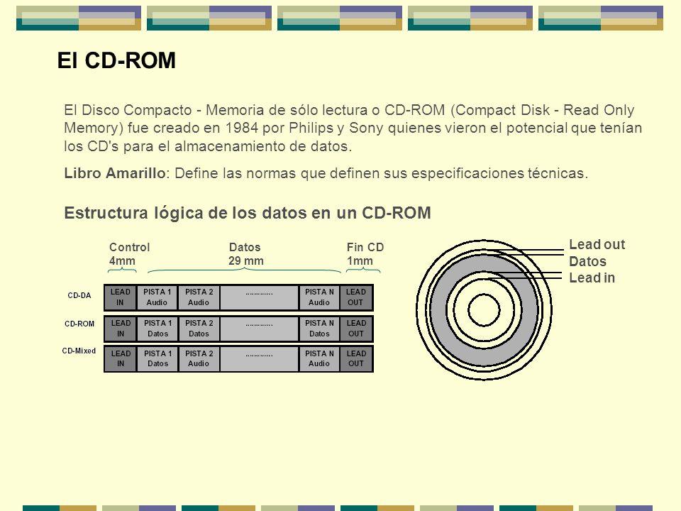 El CD-ROM El Disco Compacto - Memoria de sólo lectura o CD-ROM (Compact Disk - Read Only Memory) fue creado en 1984 por Philips y Sony quienes vieron