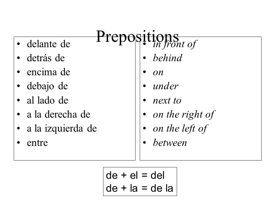 Prepositions delante de detrás de encima de debajo de al lado de a la derecha de a la izquierda de entre in front of behind on under next to on the right of on the left of between de + el = del de + la = de la