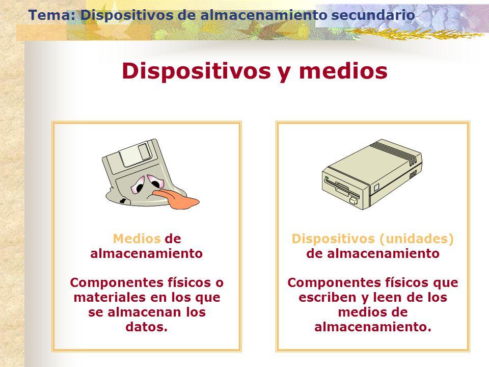 Medios de almacenamiento Componentes físicos o materiales en los que se almacenan los datos. Dispositivos (unidades) de almacenamiento Componentes fís