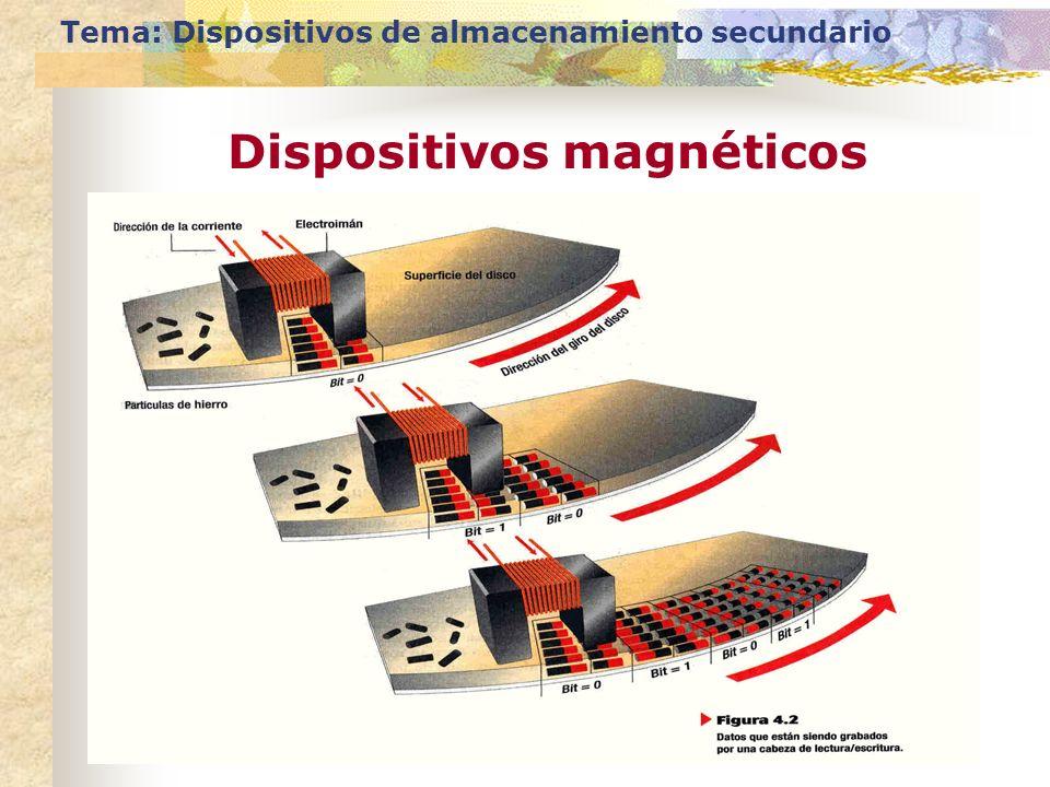 Tema: Dispositivos de almacenamiento secundario Dispositivos magnéticos