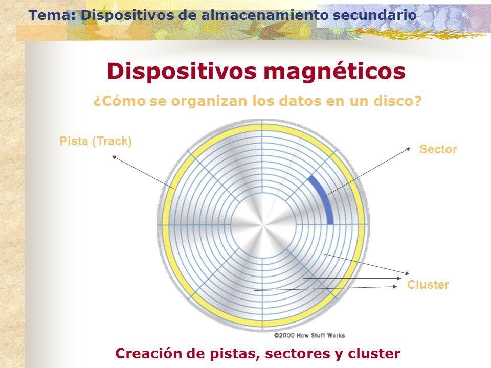 ¿Cómo se organizan los datos en un disco? Tema: Dispositivos de almacenamiento secundario Dispositivos magnéticos Sector Pista (Track) Creación de pis