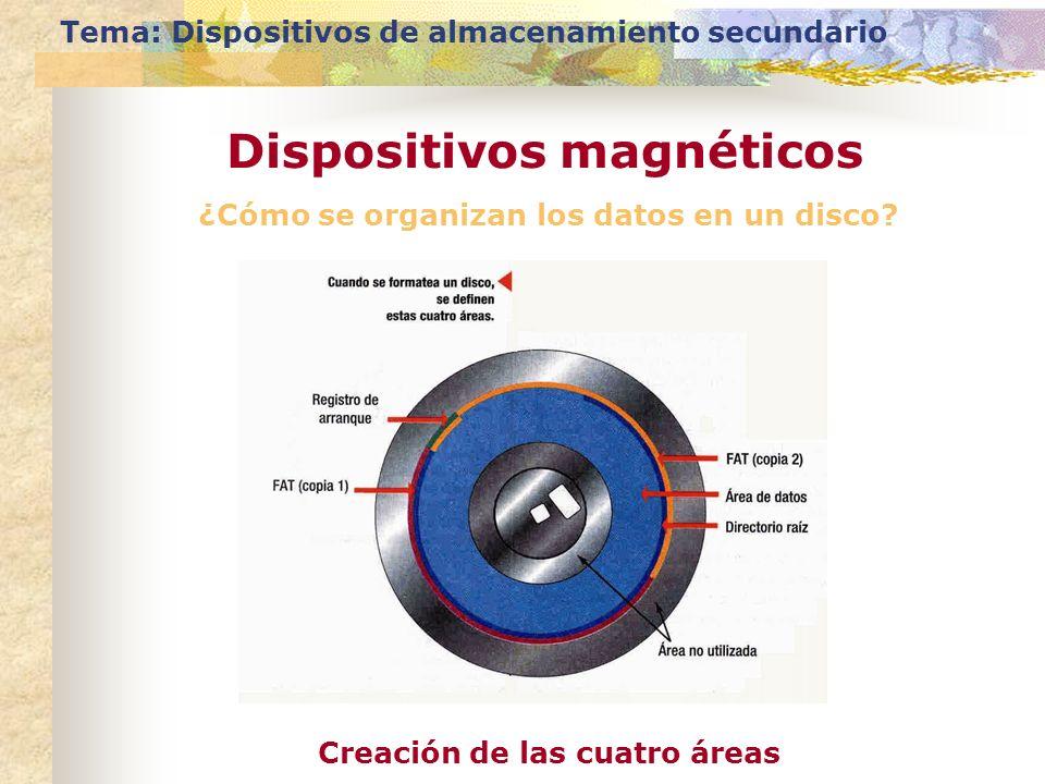 ¿Cómo se organizan los datos en un disco? Tema: Dispositivos de almacenamiento secundario Dispositivos magnéticos Creación de las cuatro áreas