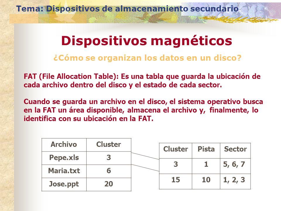 ¿Cómo se organizan los datos en un disco? Tema: Dispositivos de almacenamiento secundario Dispositivos magnéticos FAT (File Allocation Table): Es una