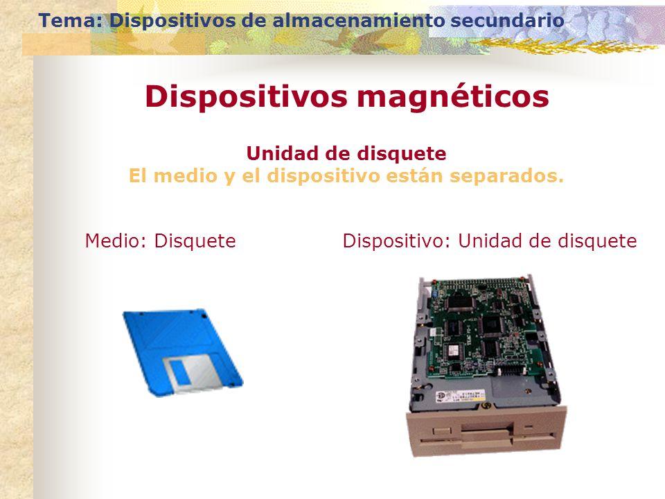 Tema: Dispositivos de almacenamiento secundario Dispositivos magnéticos Medio: DisqueteDispositivo: Unidad de disquete Unidad de disquete El medio y e