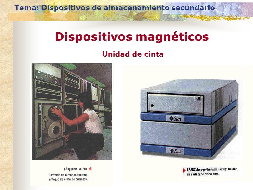 Unidad de cinta Tema: Dispositivos de almacenamiento secundario Dispositivos magnéticos