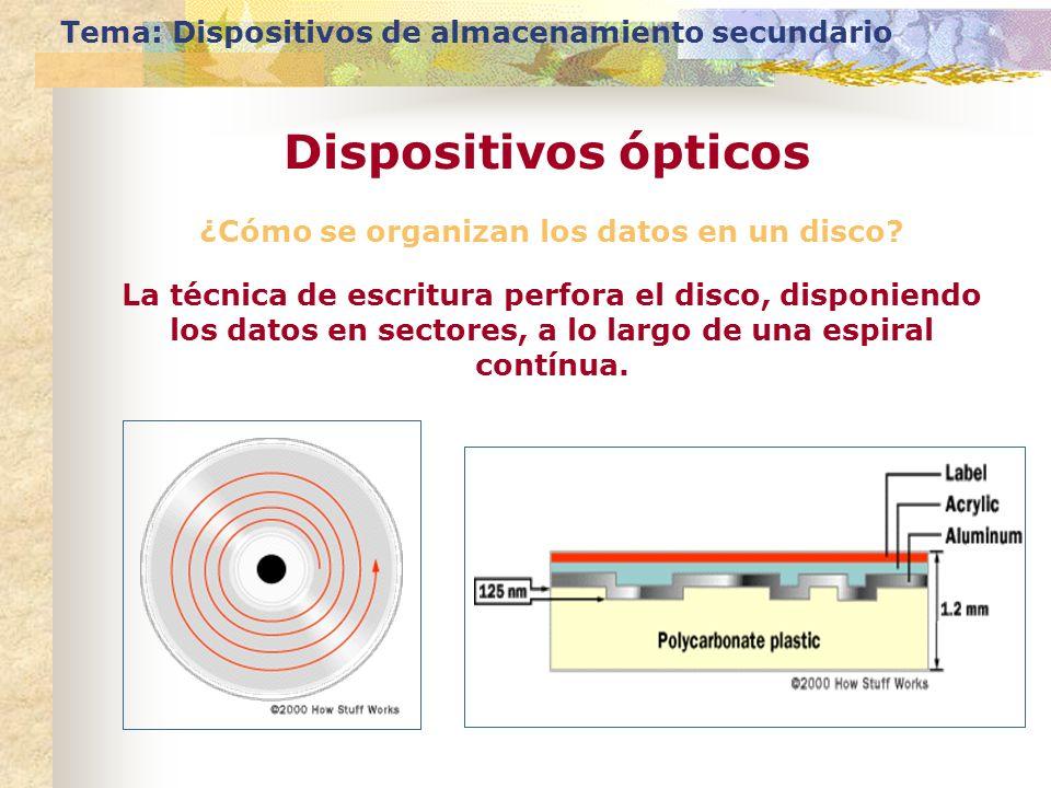 ¿Cómo se organizan los datos en un disco? La técnica de escritura perfora el disco, disponiendo los datos en sectores, a lo largo de una espiral contí