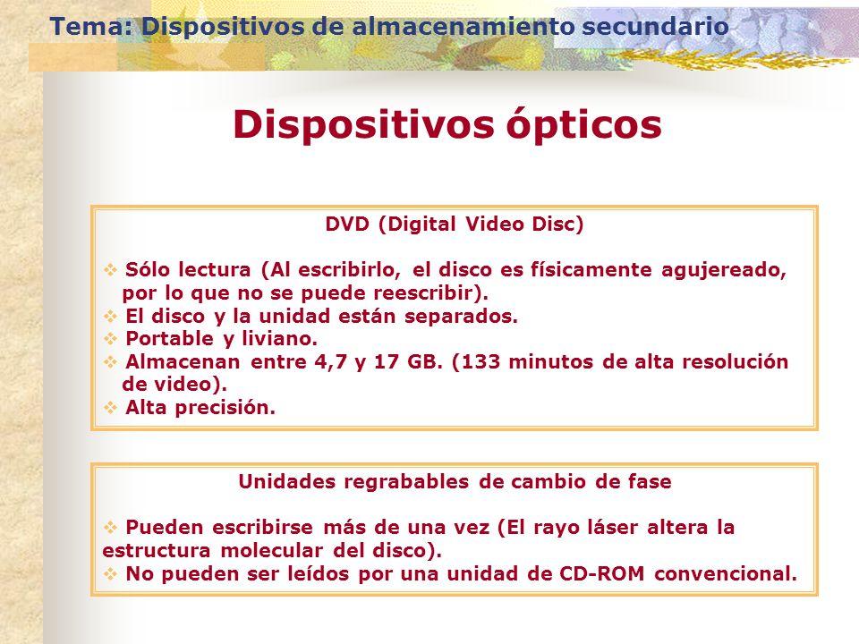 DVD (Digital Video Disc) Sólo lectura (Al escribirlo, el disco es físicamente agujereado, por lo que no se puede reescribir). El disco y la unidad est
