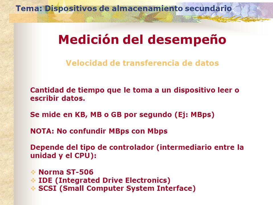 Velocidad de transferencia de datos Cantidad de tiempo que le toma a un dispositivo leer o escribir datos. Se mide en KB, MB o GB por segundo (Ej: MBp