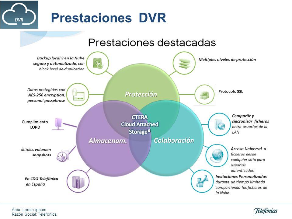 Área: Lorem ipsum Razón Social: Telefónica Prestaciones DVR