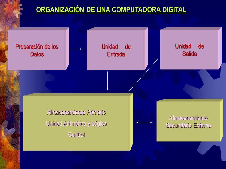 Digitales: Digitales: En los circuitos de la CD, los datos se representan mediante esquemas de impulsos eléctricos codificados.
