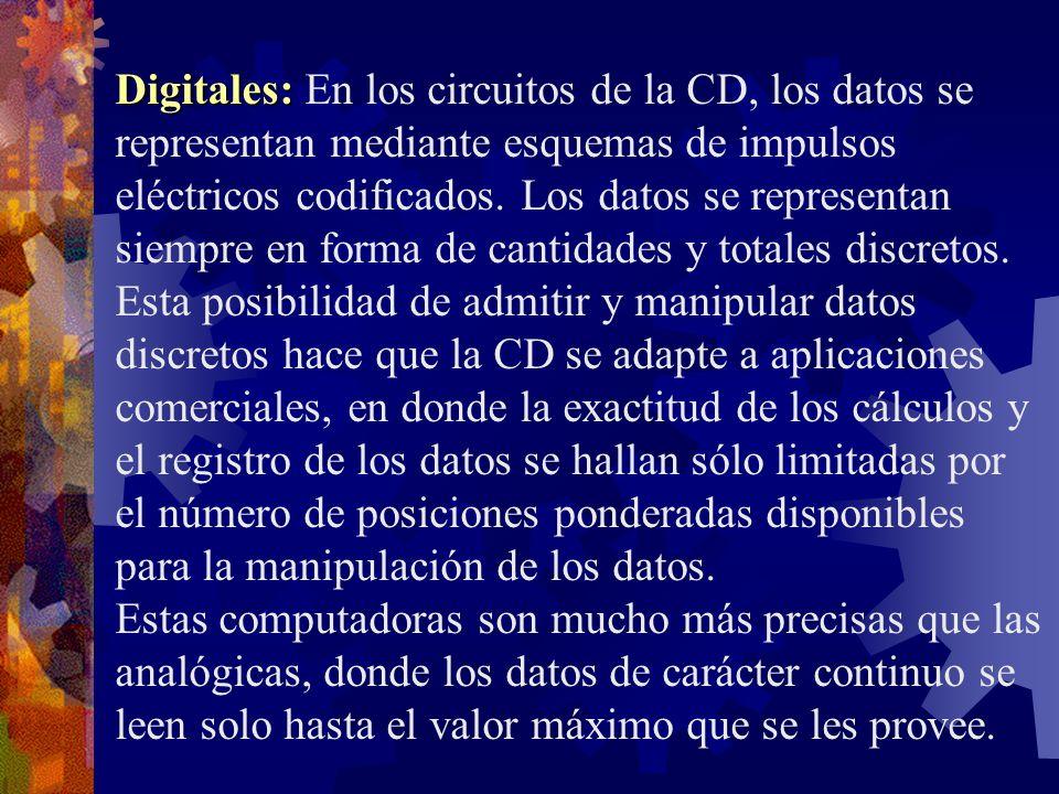 Digitales: Digitales: En los circuitos de la CD, los datos se representan mediante esquemas de impulsos eléctricos codificados. Los datos se represent
