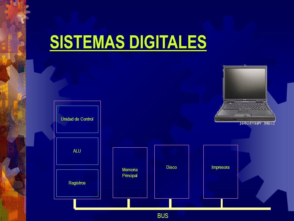 SISTEMAS DIGITALES Unidad de Control ALU Registros Memoria Principal DiscoImpresora BUS