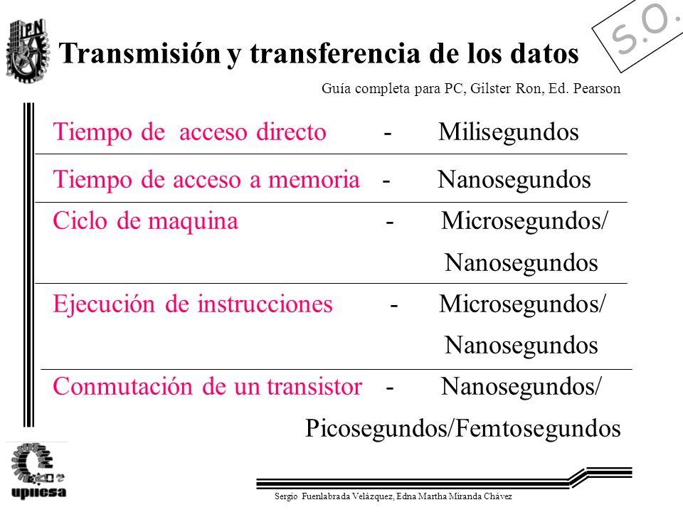 S.O. Sergio Fuenlabrada Velázquez, Edna Martha Miranda Chávez Transmisión y transferencia de los datos Tiempo de acceso directo - Milisegundos Tiempo