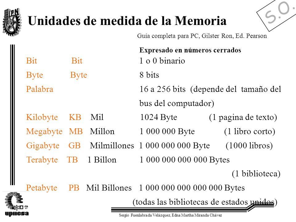 S.O. Sergio Fuenlabrada Velázquez, Edna Martha Miranda Chávez Unidades de medida de la Memoria Bit Bit 1 o 0 binario Byte Byte 8 bits Palabra 16 a 256