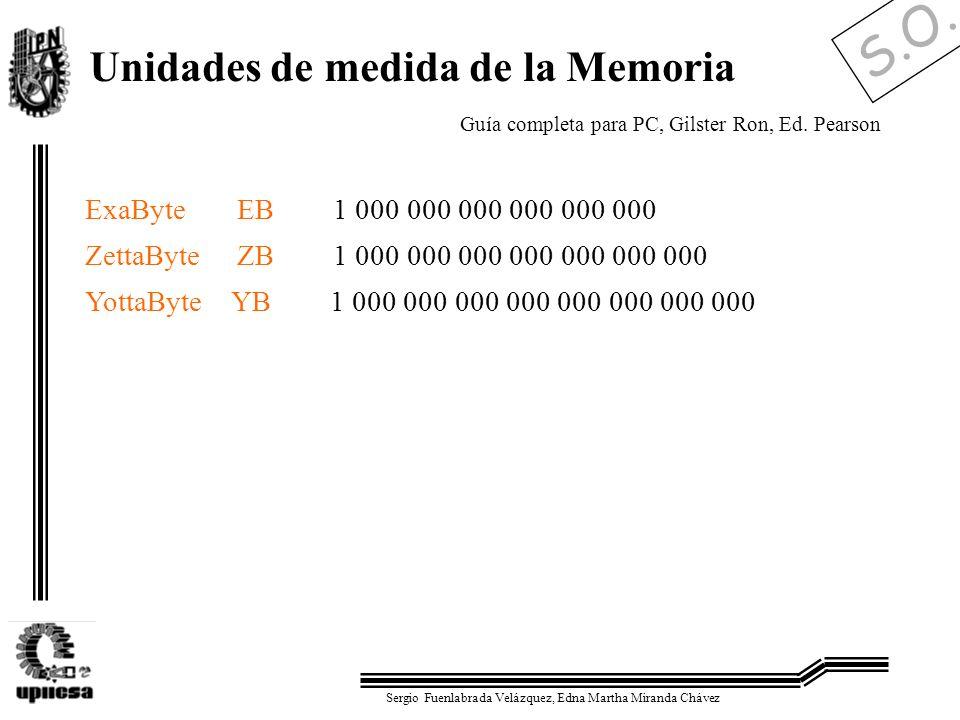S.O. Sergio Fuenlabrada Velázquez, Edna Martha Miranda Chávez Unidades de medida de la Memoria ExaByte EB 1 000 000 000 000 000 000 ZettaByte ZB 1 000