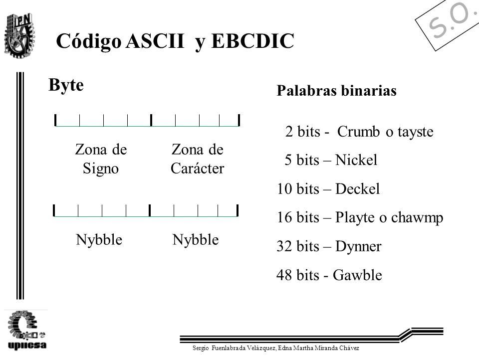 S.O. Sergio Fuenlabrada Velázquez, Edna Martha Miranda Chávez Código ASCII y EBCDIC Zona de Signo Zona de Carácter Byte Nybble Palabras binarias 2 bit