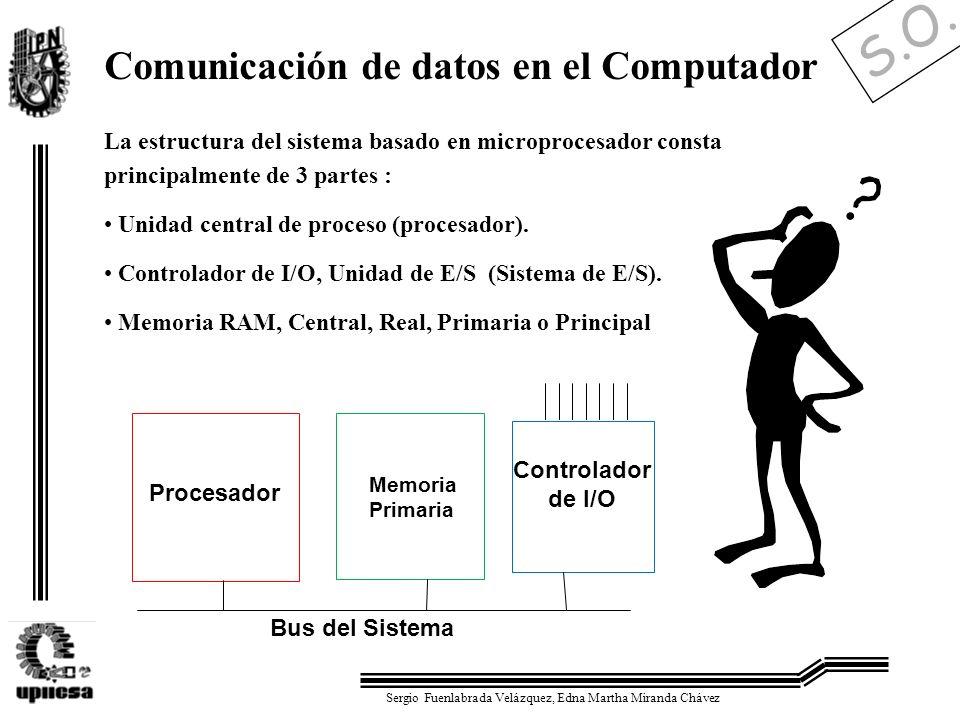 S.O. Sergio Fuenlabrada Velázquez, Edna Martha Miranda Chávez La estructura del sistema basado en microprocesador consta principalmente de 3 partes :