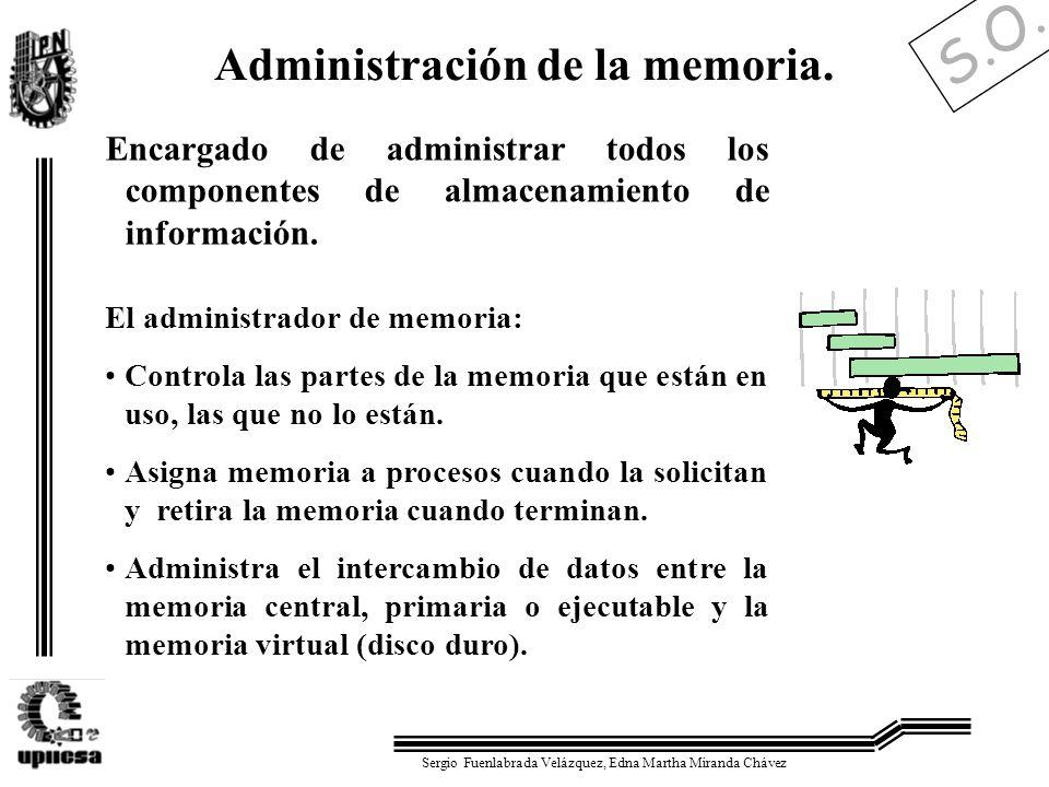 S.O. Sergio Fuenlabrada Velázquez, Edna Martha Miranda Chávez Administración de la memoria. Encargado de administrar todos los componentes de almacena