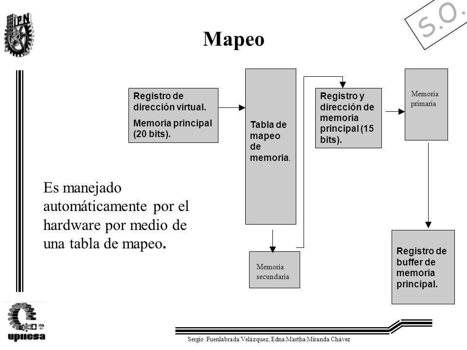 S.O. Sergio Fuenlabrada Velázquez, Edna Martha Miranda Chávez Mapeo Es manejado automáticamente por el hardware por medio de una tabla de mapeo. Regis