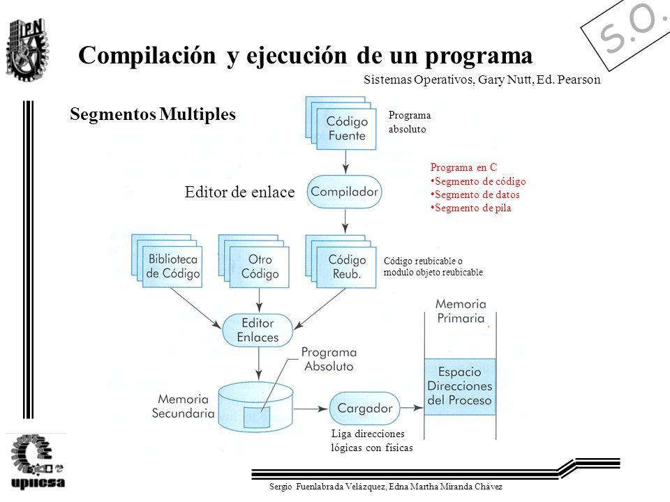 S.O. Sergio Fuenlabrada Velázquez, Edna Martha Miranda Chávez Segmentos Multiples Compilación y ejecución de un programa Sistemas Operativos, Gary Nut