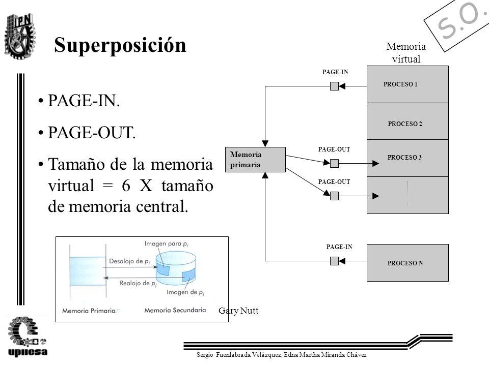 S.O. Sergio Fuenlabrada Velázquez, Edna Martha Miranda Chávez Superposición PAGE-IN. PAGE-OUT. Tamaño de la memoria virtual = 6 X tamaño de memoria ce