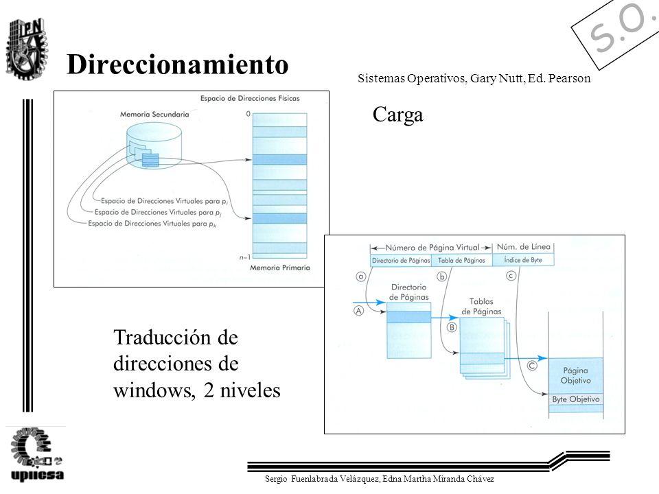 S.O. Sergio Fuenlabrada Velázquez, Edna Martha Miranda Chávez Direccionamiento Carga Traducción de direcciones de windows, 2 niveles Sistemas Operativ