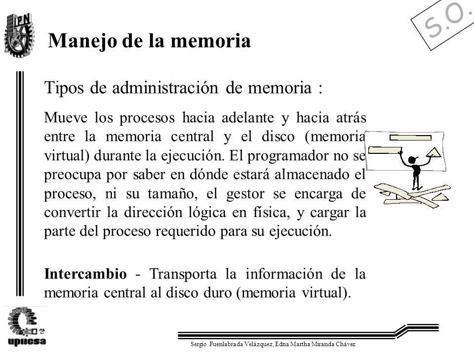 S.O. Sergio Fuenlabrada Velázquez, Edna Martha Miranda Chávez Manejo de la memoria Tipos de administración de memoria : Mueve los procesos hacia adela