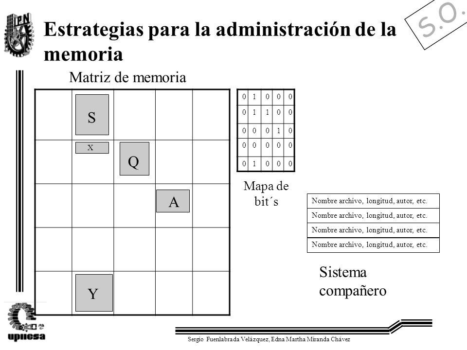 S.O. Sergio Fuenlabrada Velázquez, Edna Martha Miranda Chávez Estrategias para la administración de la memoria Matriz de memoria 01000 01100 00010 000