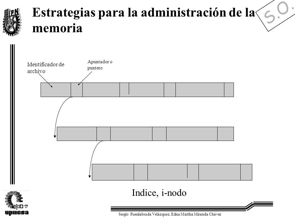 S.O. Sergio Fuenlabrada Velázquez, Edna Martha Miranda Chávez Estrategias para la administración de la memoria Indice, i-nodo Identificador de archivo