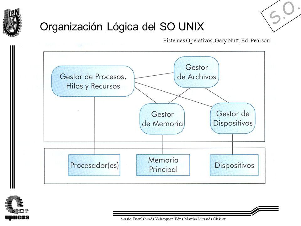 S.O. Sergio Fuenlabrada Velázquez, Edna Martha Miranda Chávez Organización Lógica del SO UNIX Sistemas Operativos, Gary Nutt, Ed. Pearson