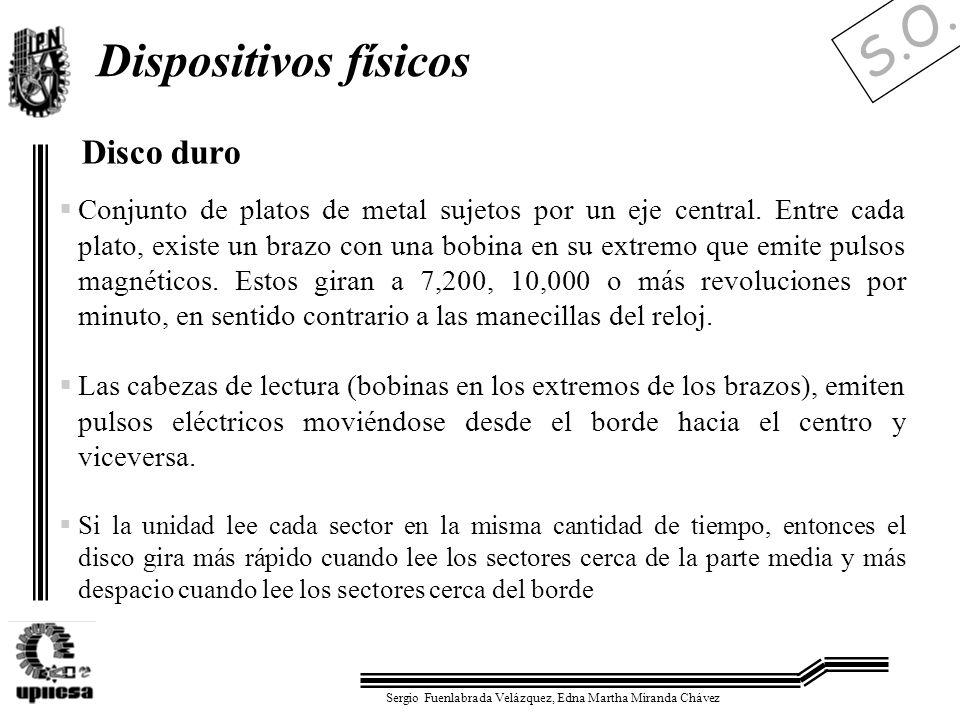 S.O. Sergio Fuenlabrada Velázquez, Edna Martha Miranda Chávez Dispositivos físicos Conjunto de platos de metal sujetos por un eje central. Entre cada