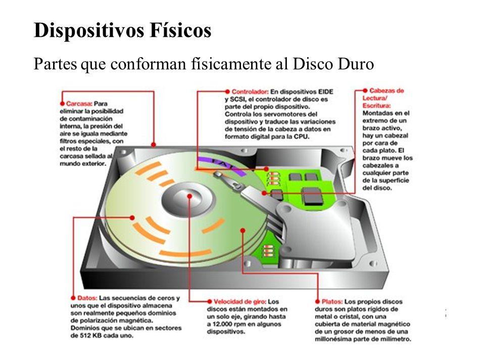 Sergio Fuenlabrada Velázquez Edna Martha Miranda Chávez Dispositivos Físicos Partes que conforman físicamente al Disco Duro